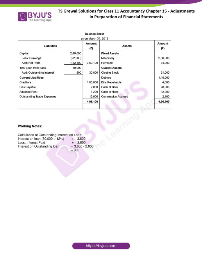 ts grewal solutions for class 11 account chapter 15 min 20