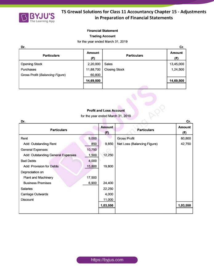 ts grewal solutions for class 11 account chapter 15 min 24