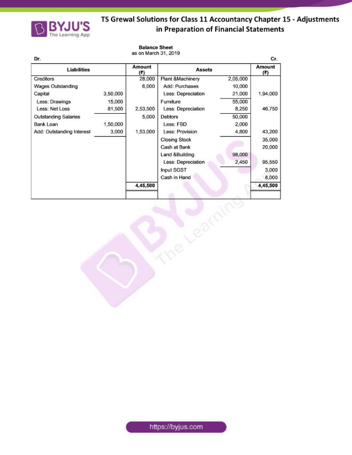 ts grewal solutions for class 11 account chapter 15 min 36