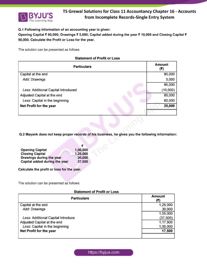 ts grewal solutions for class 11 account chapter 16 min 01