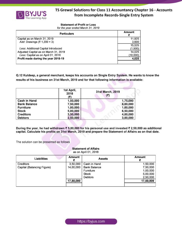 ts grewal solutions for class 11 account chapter 16 min 10