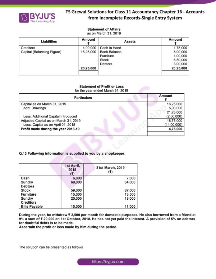 ts grewal solutions for class 11 account chapter 16 min 11