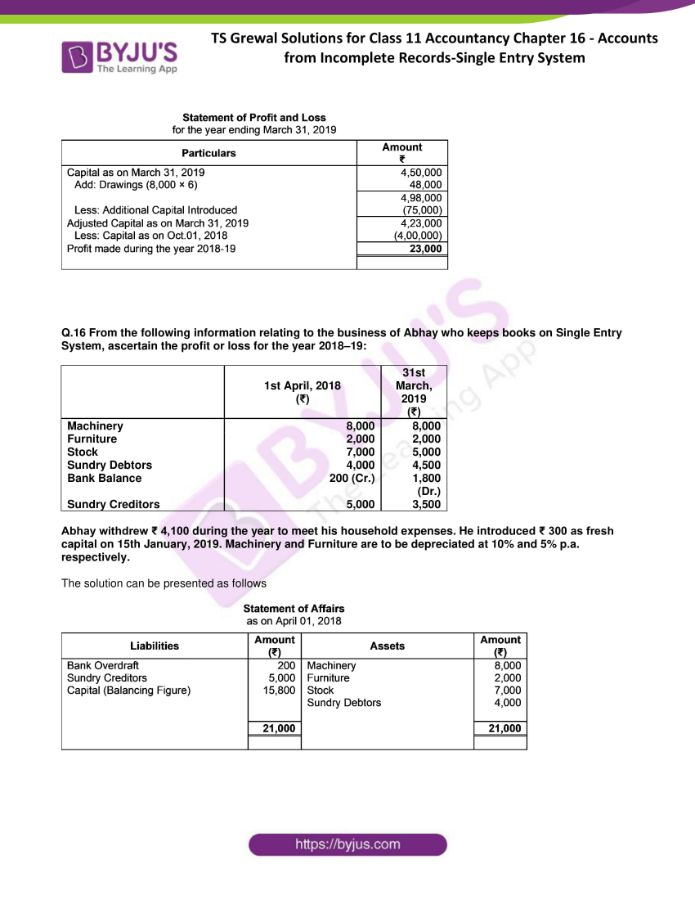 ts grewal solutions for class 11 account chapter 16 min 14