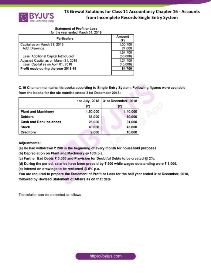ts grewal solutions for class 11 account chapter 16 min 18