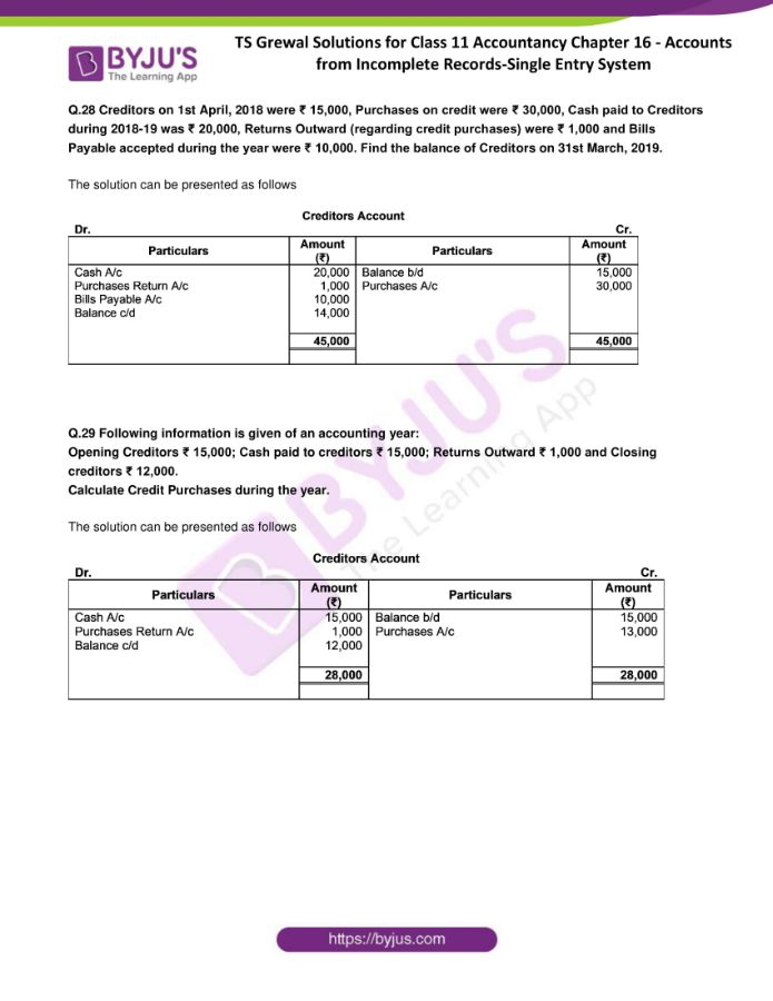 ts grewal solutions for class 11 account chapter 16 min 27
