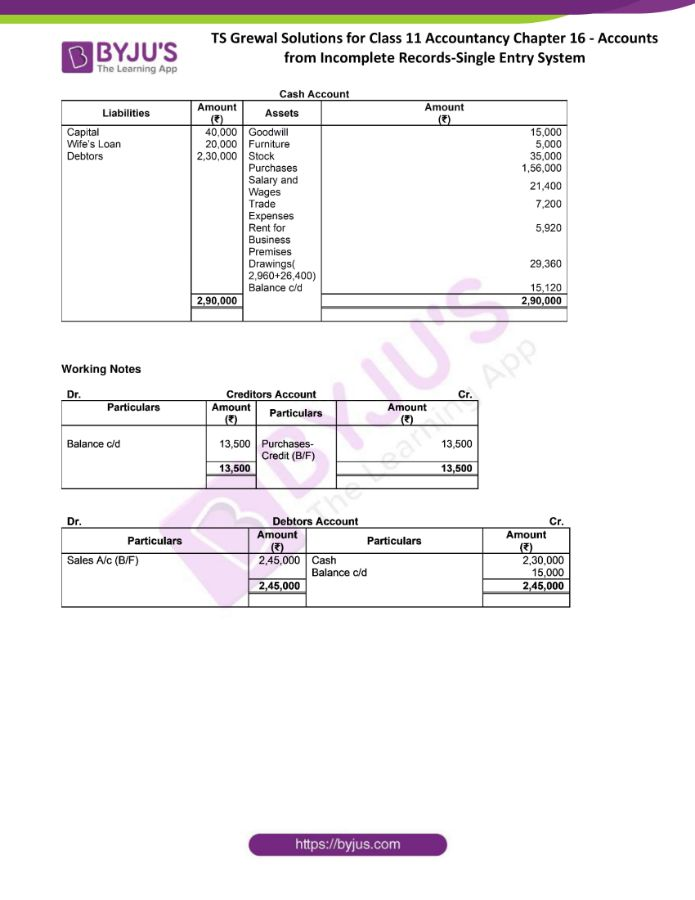 ts grewal solutions for class 11 account chapter 16 min 34
