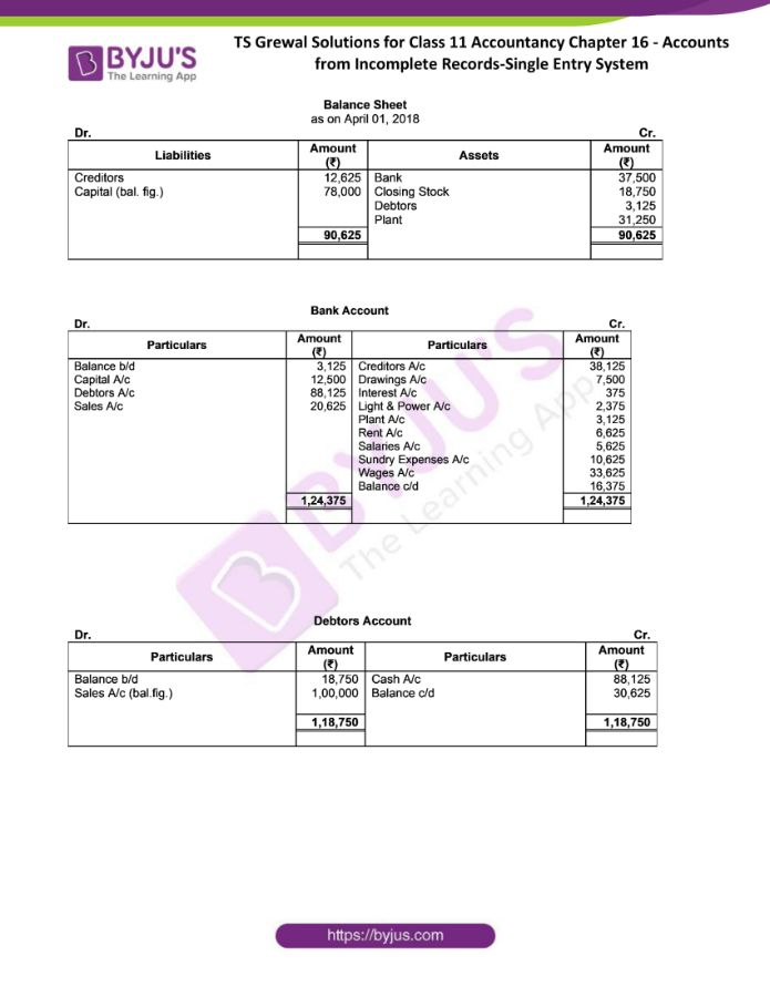 ts grewal solutions for class 11 account chapter 16 min 39