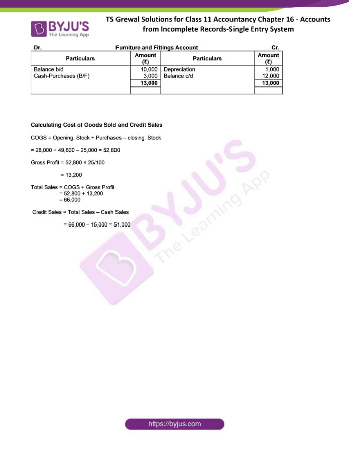 ts grewal solutions for class 11 account chapter 16 min 43