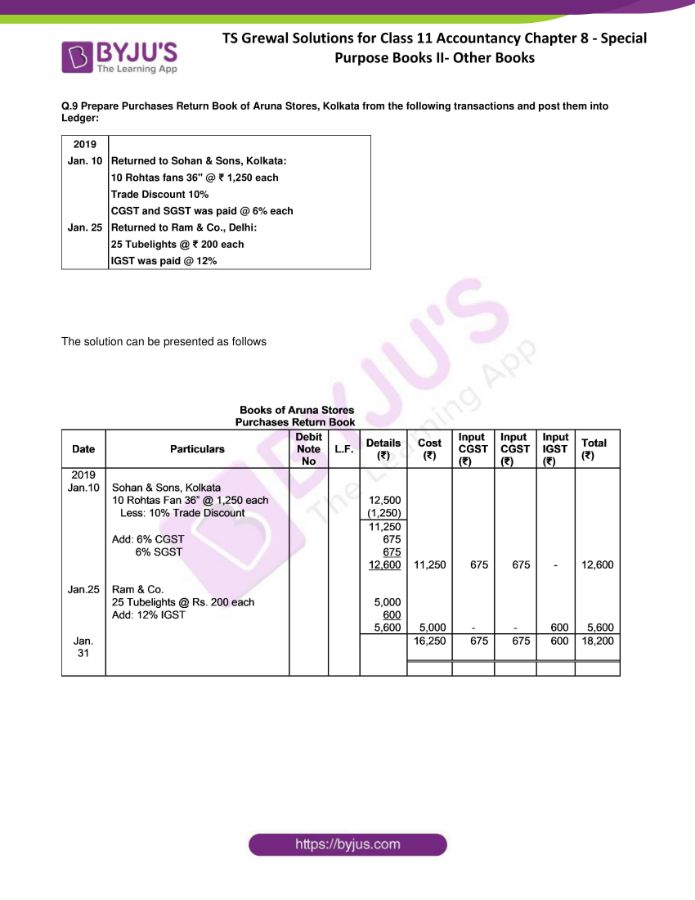 ts grewal solutions for class 11 account chapter 8 min 27