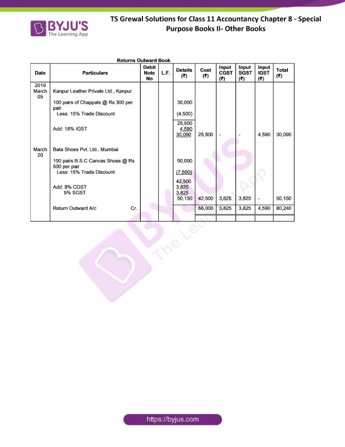 ts grewal solutions for class 11 account chapter 8 min 36