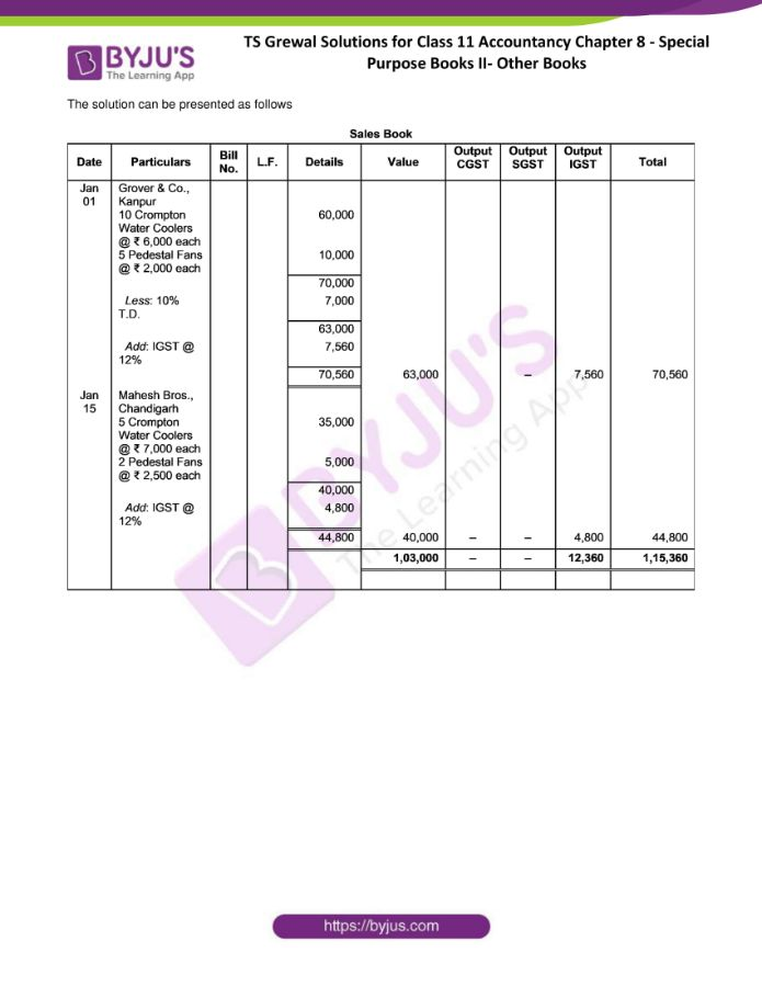 ts grewal solutions for class 11 account chapter 8 min 50