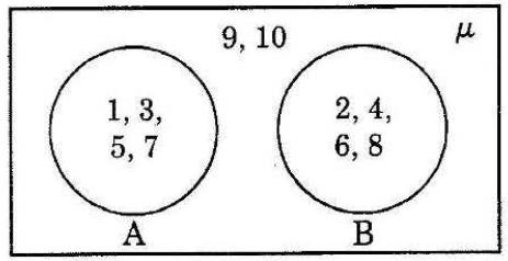 TS SSC class 10 maths 2015 paper 1 question 22