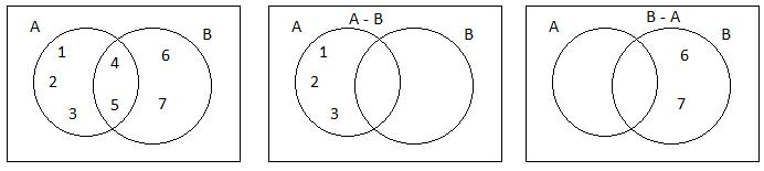 TS SSC class 10 maths 2015 paper 1 solution 12