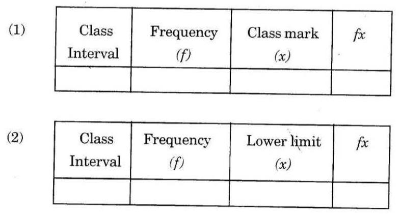 TS SSC class 10 maths 2015 paper 2 question 27