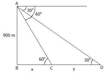 TS SSC class 10 maths 2015 paper 2 solution 16 (a)