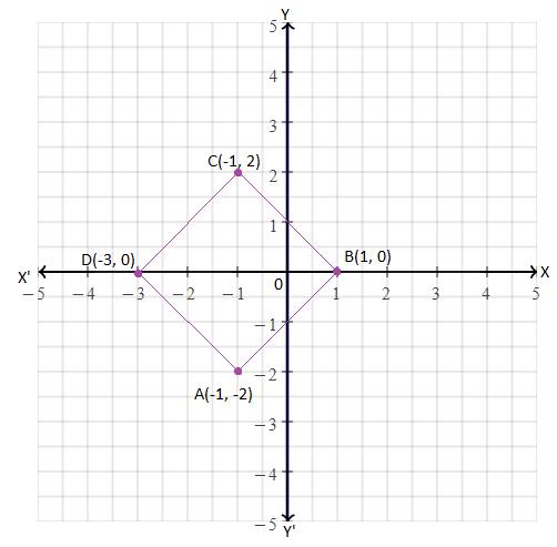 TS SSC class 10 maths 2015 paper solution 14(b)