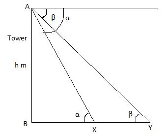 TS SSC Class 10 maths 2018 paper 2 solution 10