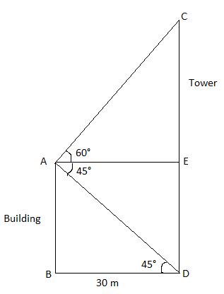 TS SSC class 10 maths 2019 paper 2 solution 11