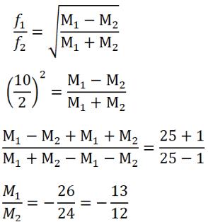 HC Verma Class 12 Ch 14 Solution 22