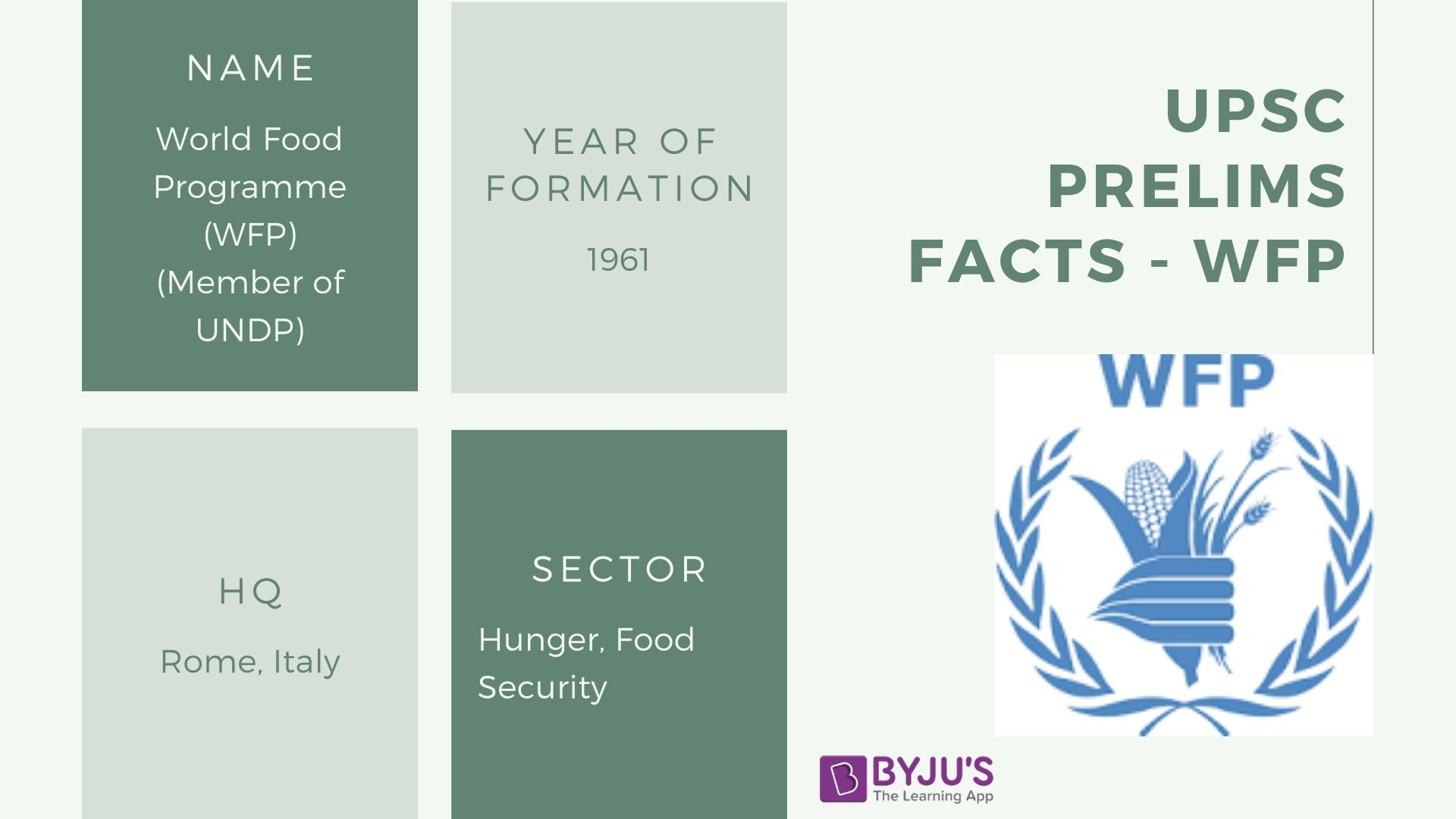 World Food Programme Wfp Wins Nobel Peace Prize 2020 For Its Work Know More
