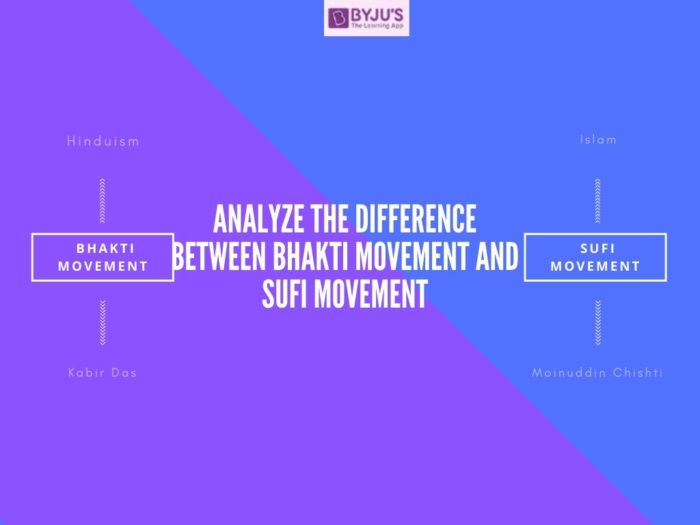 Difference Between Bhakti Movement and Sufi Movement
