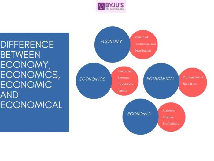 Difference Between Economy, Economic, Economical and Economics -UPSC 2021