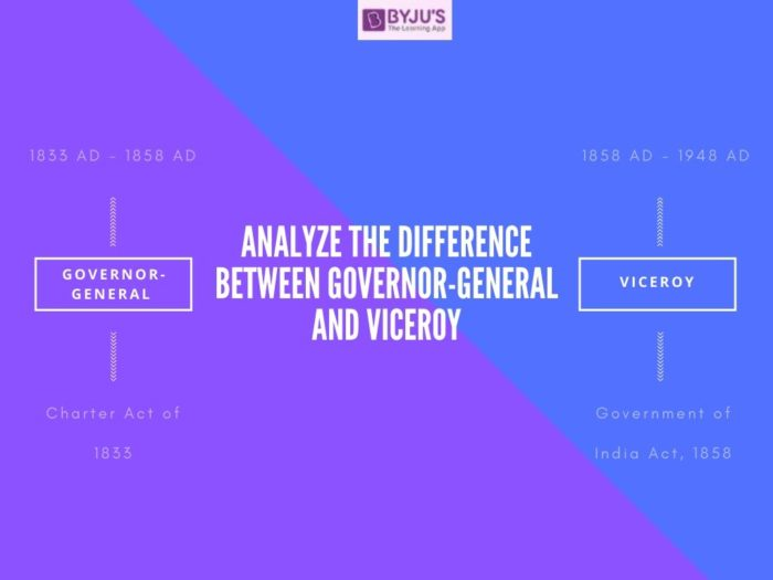 Difference Between Governor-General and Viceroy