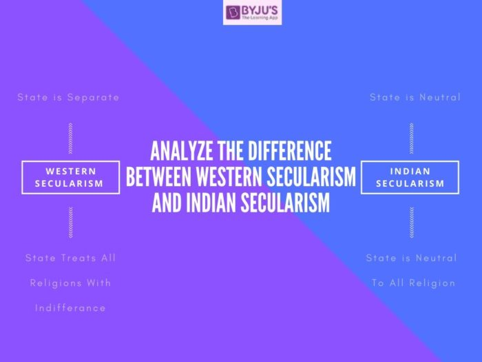 Difference Between Western Secularism and Indian Secularism
