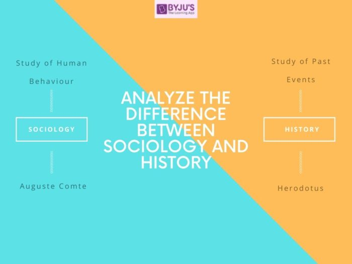 Difference Between Sociology and History - UPSC 2020
