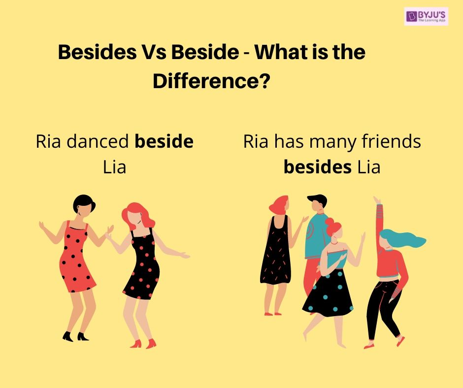 Difference between Besides VS Beside