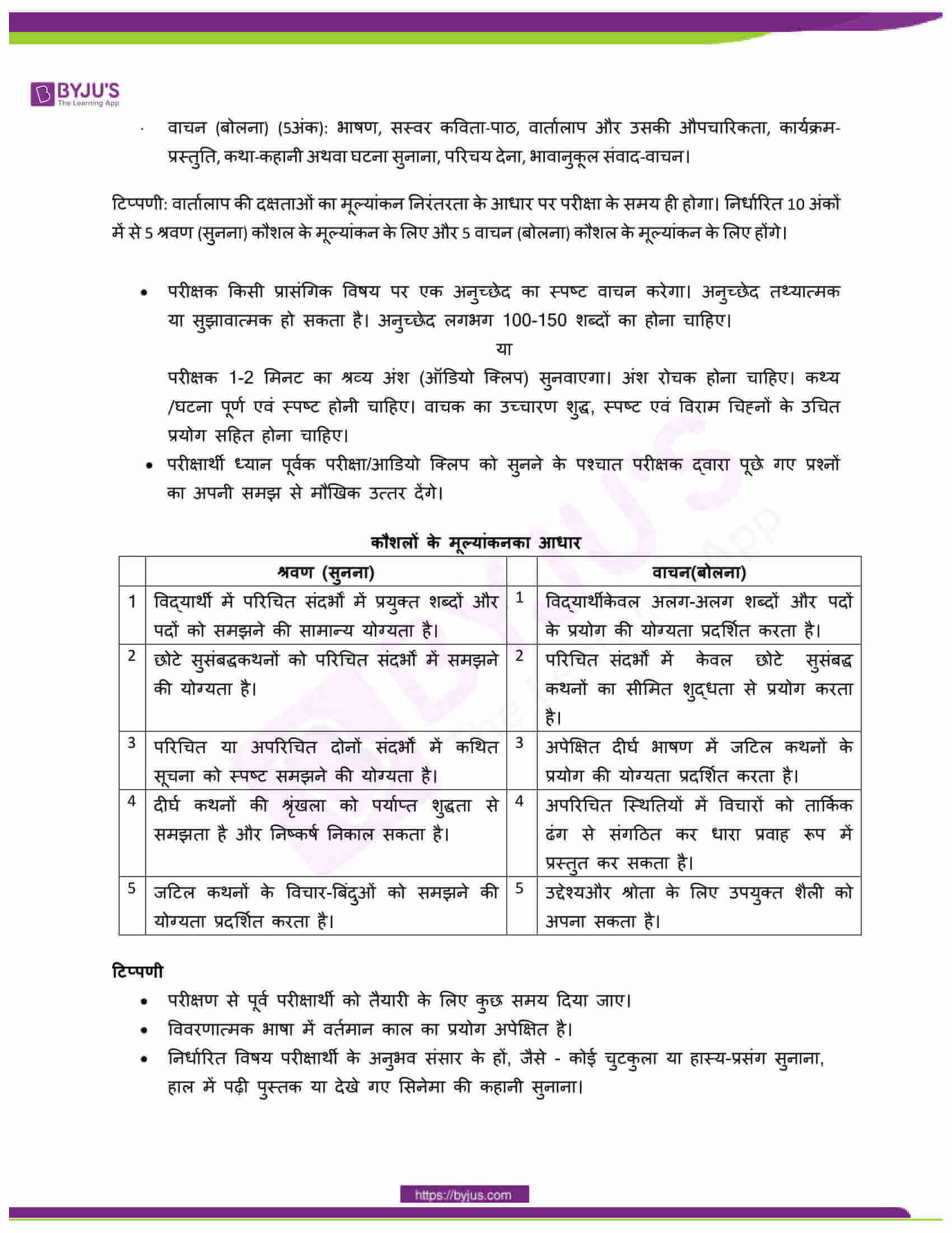 CBSE Class 10 Hindi Course A Revised Syllabus 2020 21 04