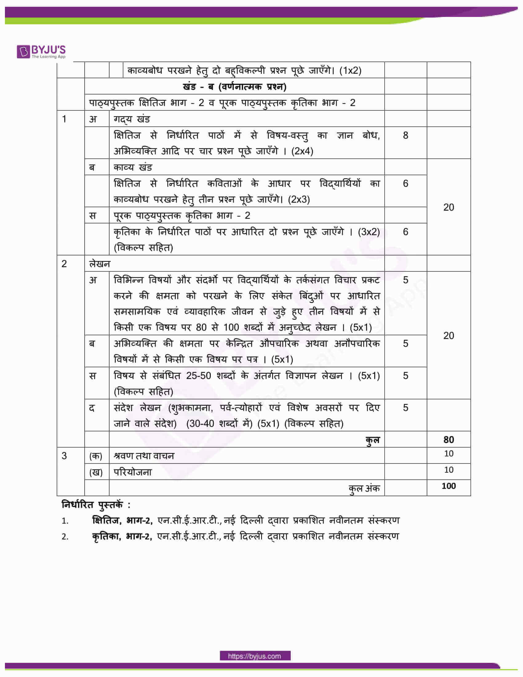 CBSE Class 10 Hindi Course A Revised Syllabus 2020 21 11