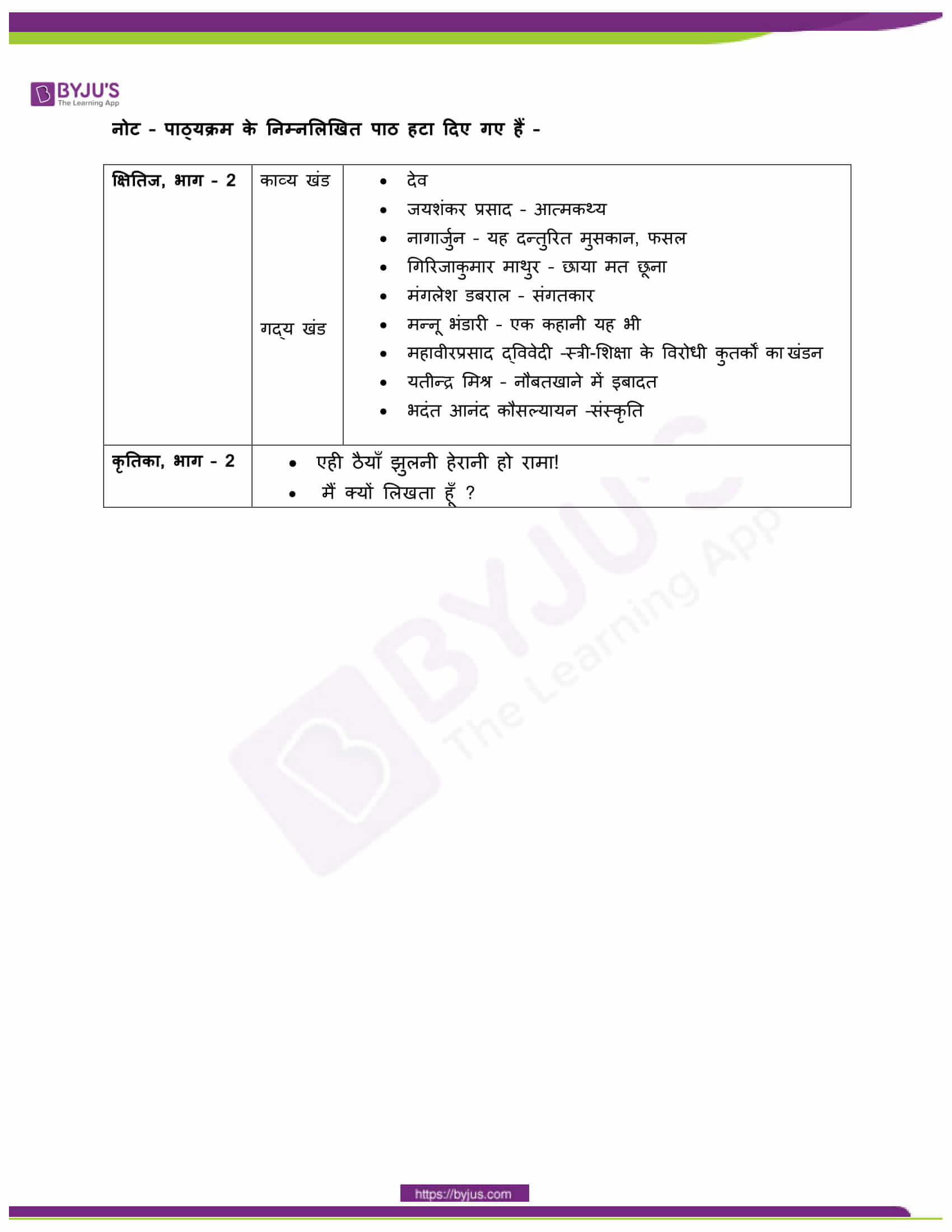 CBSE Class 10 Hindi Course A Revised Syllabus 2020 21 12