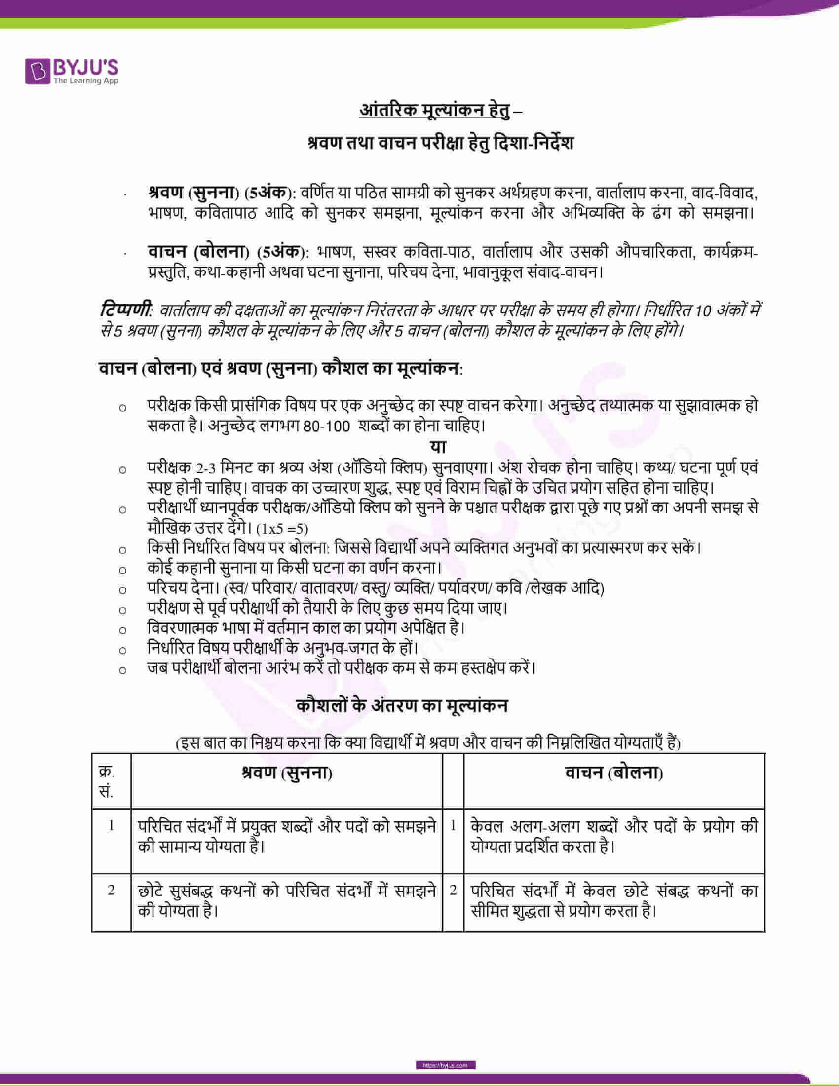 CBSE Class 10 Hindi Course B Revised Syllabus 2020 21 03