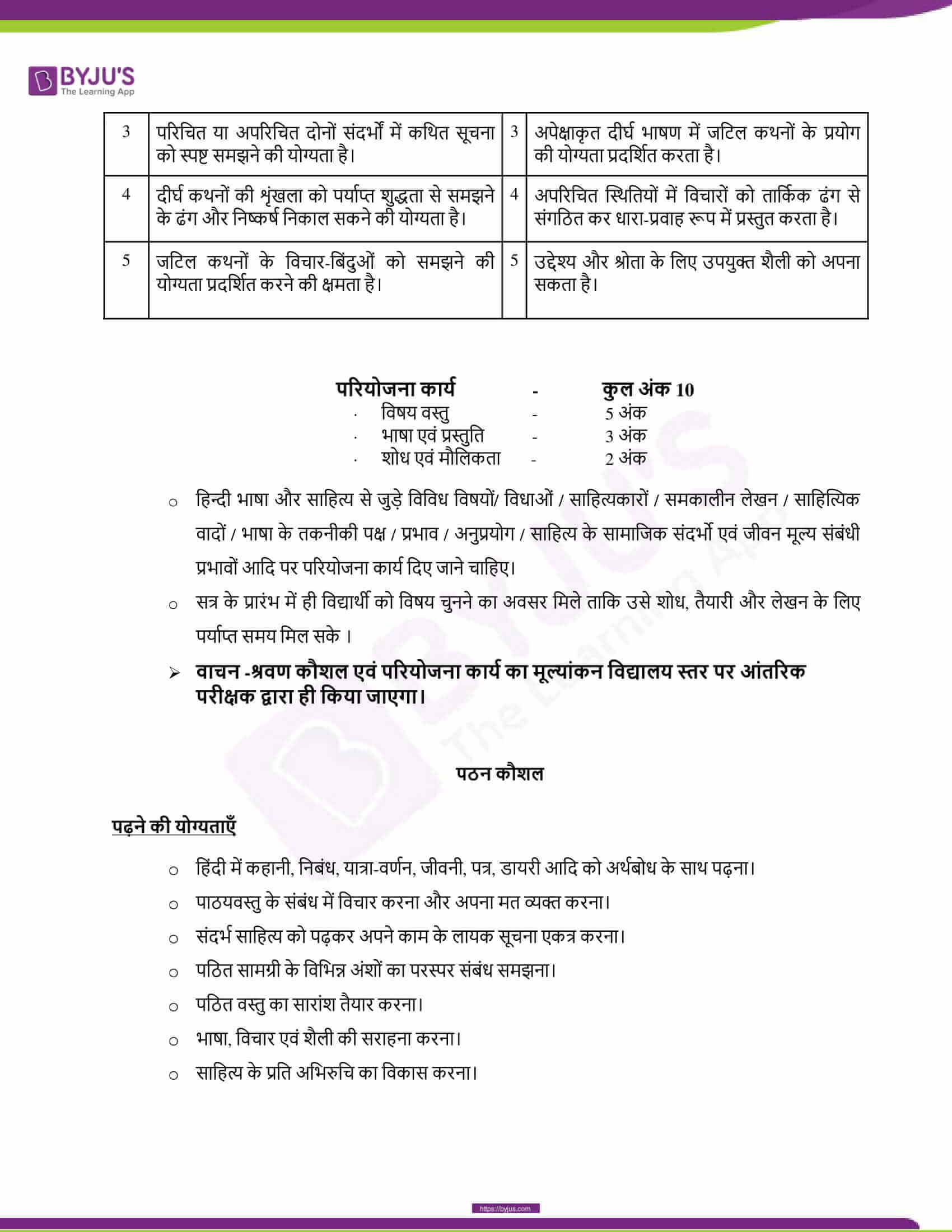 CBSE Class 10 Hindi Course B Revised Syllabus 2020 21 04