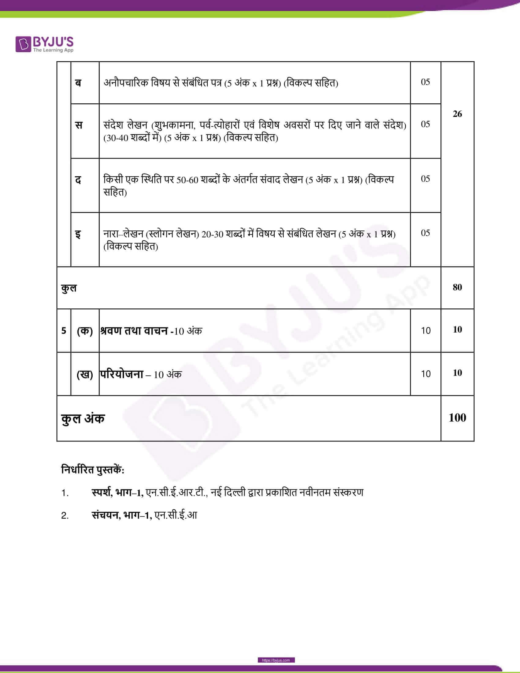 CBSE Class 10 Hindi Course B Revised Syllabus 2020 21 10