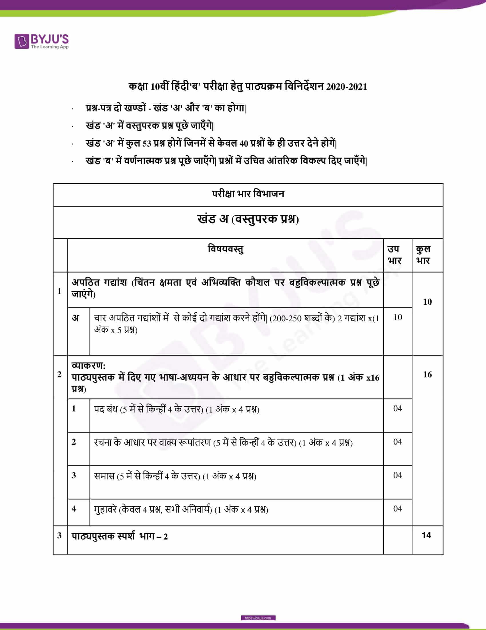 CBSE Class 10 Hindi Course B Revised Syllabus 2020 21 12