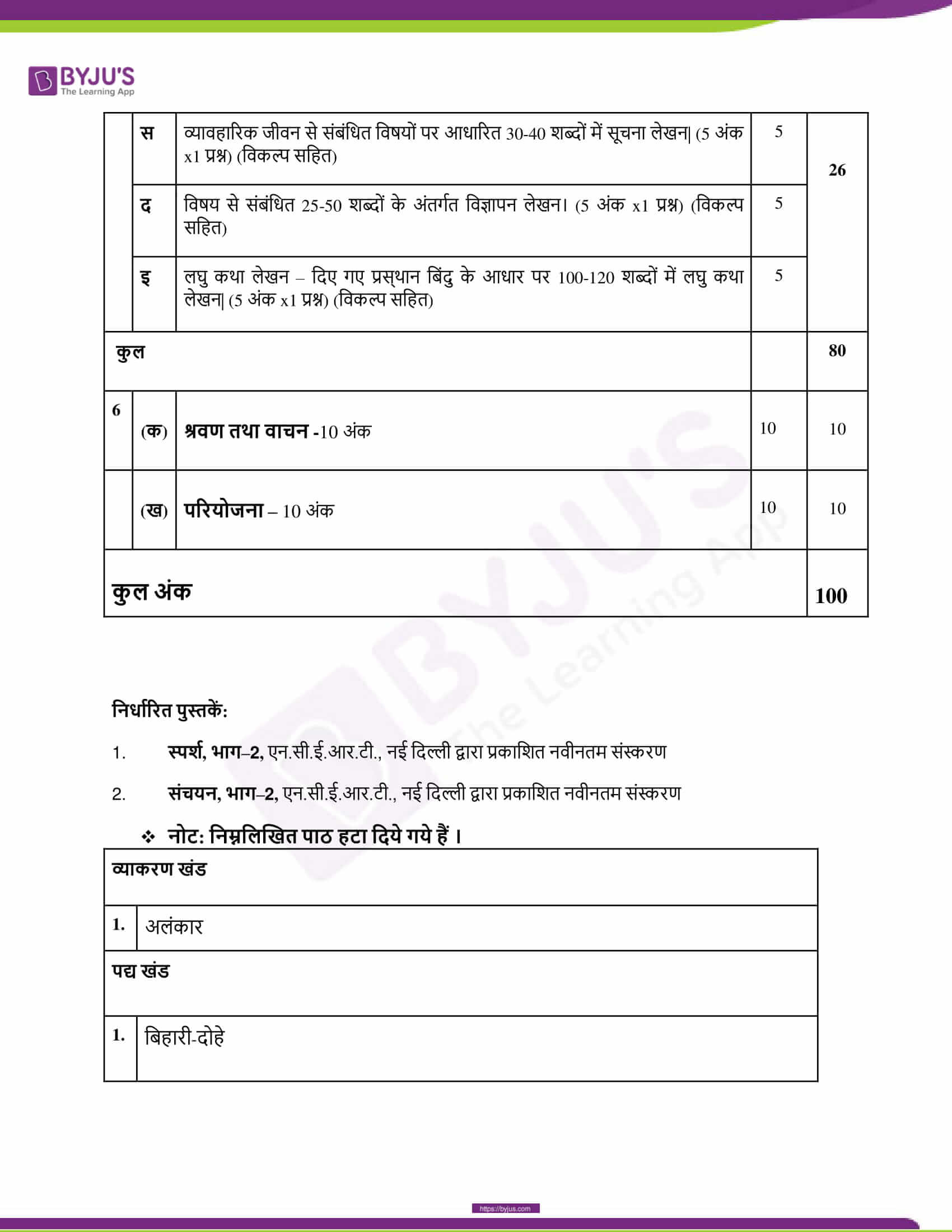 CBSE Class 10 Hindi Course B Revised Syllabus 2020 21 14