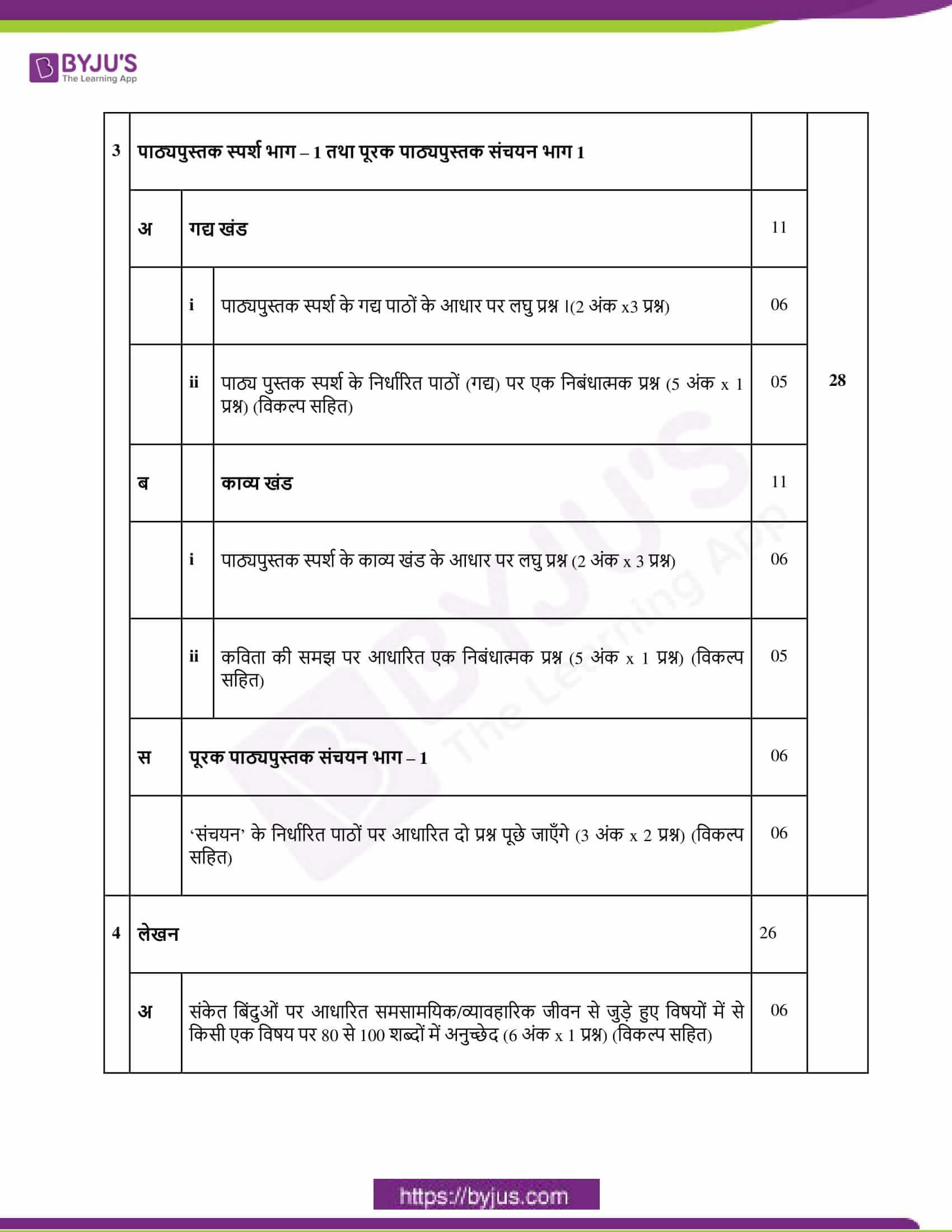 CBSE Class 9 Hindi Course B Revised Syllabus PDF 2020 21 2