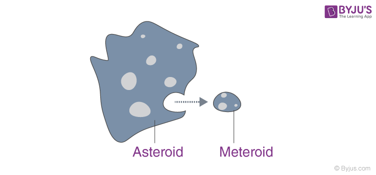 Difference Between Asteroid And Meteoroid