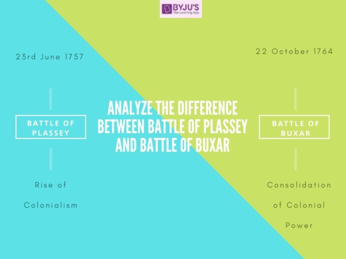 Difference Between Battle of Plassey and Buxar