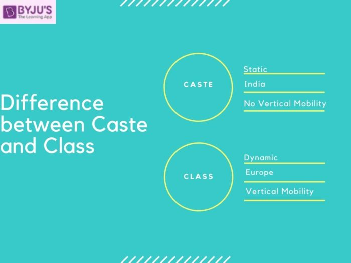 Difference between Caste and Class