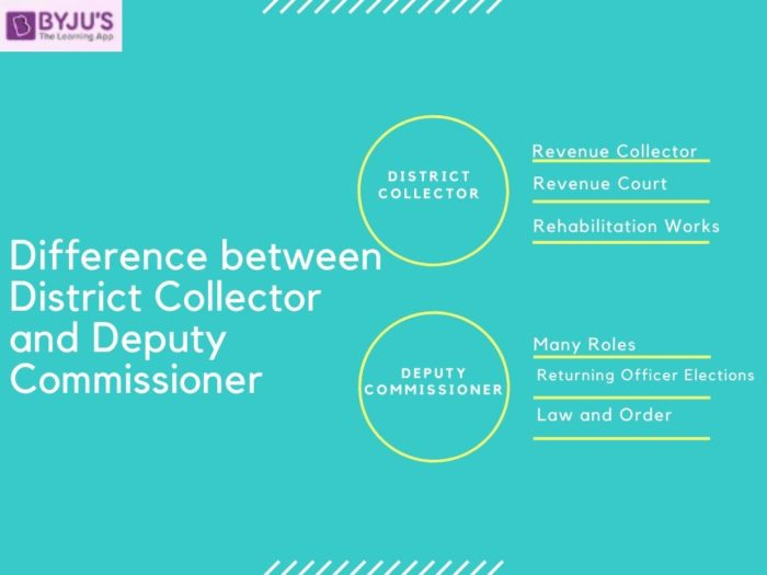 Difference between District Collector and Deputy Commissioner