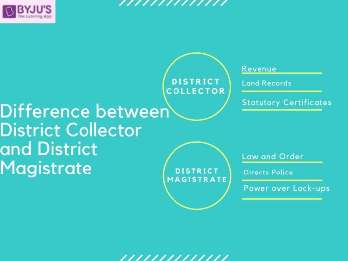 Difference between District Collector and District Magistrate - UPSC Polity 2021