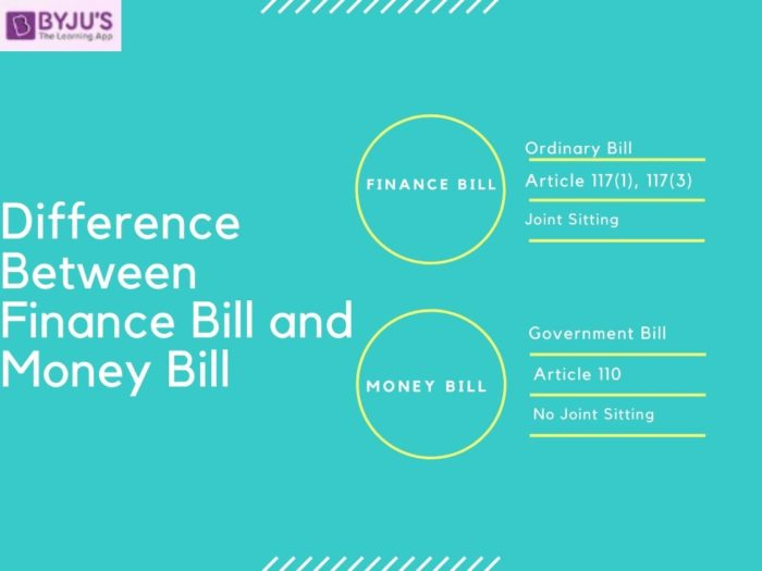 Difference between Finance Bill and Money Bill