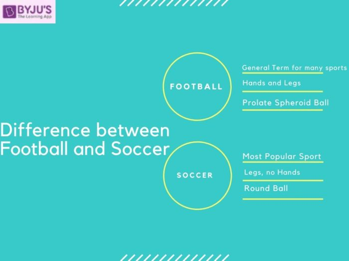 Difference between Football and Soccer
