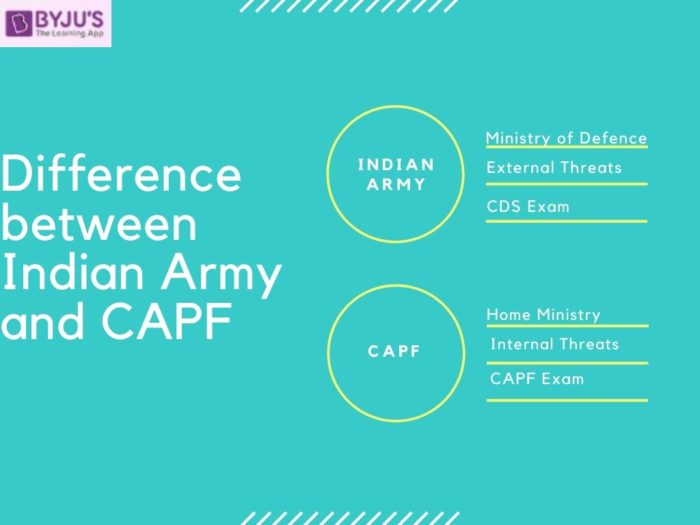 Difference between Indian Army and CAPF