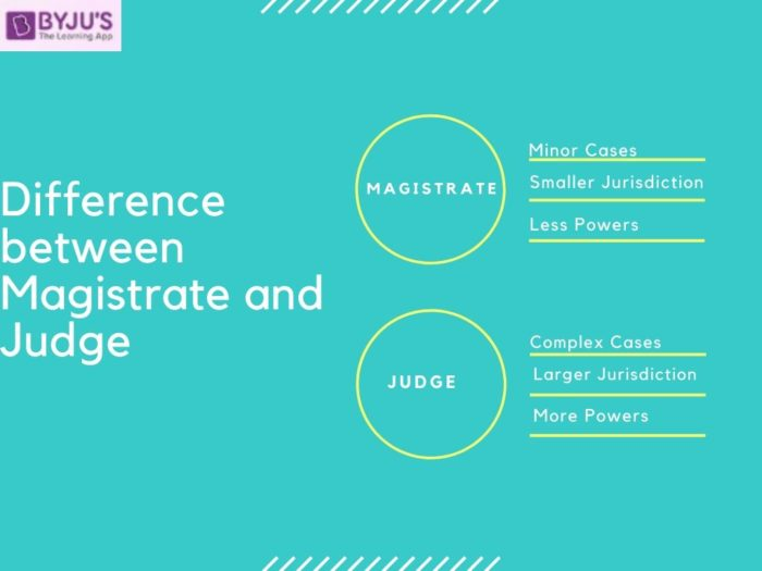 Difference between Magistrate and Judge