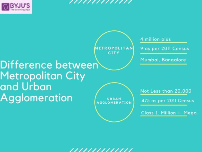 Difference between Metropolitan Cities and Urban Agglomeration