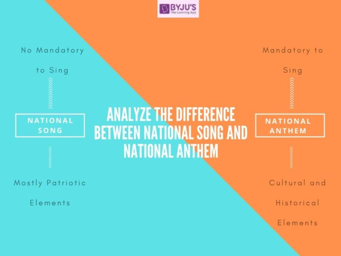 Difference Between National Anthem and National Song